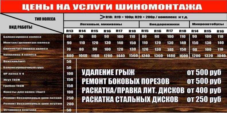 Цены на услуги шиномонтажа в Смоленске